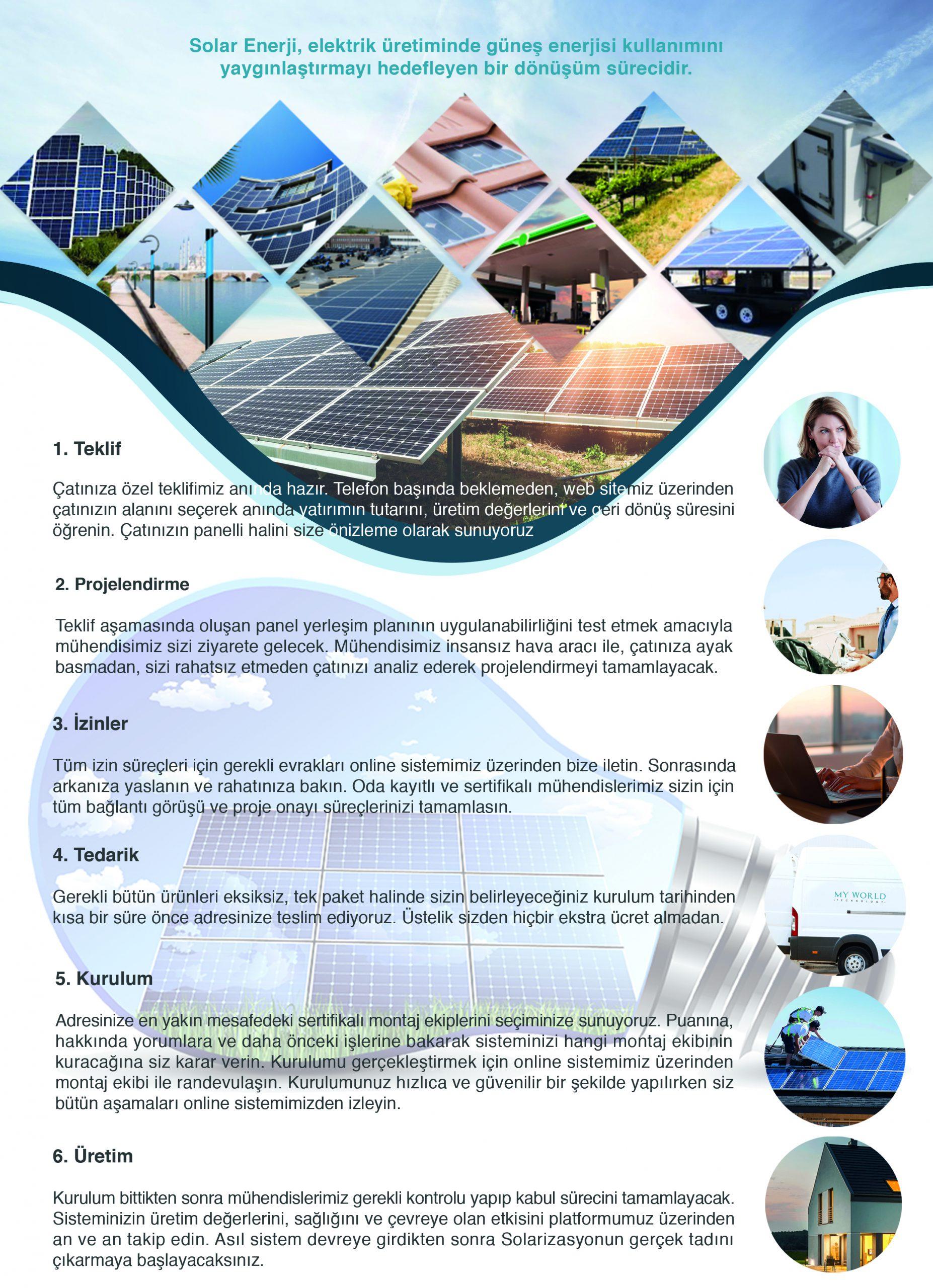 my_world_teknoloji_solar_enerji_sistemleri