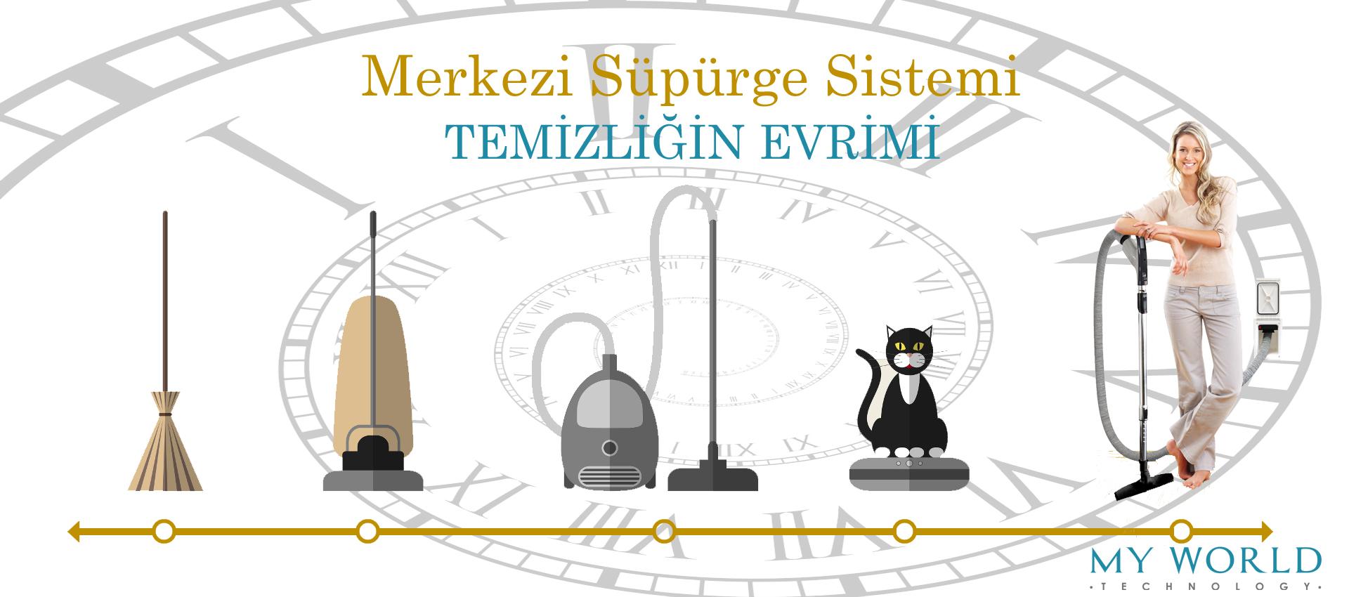 merkezi_süpürge_sistemi _my_world_teknoloji_bursa