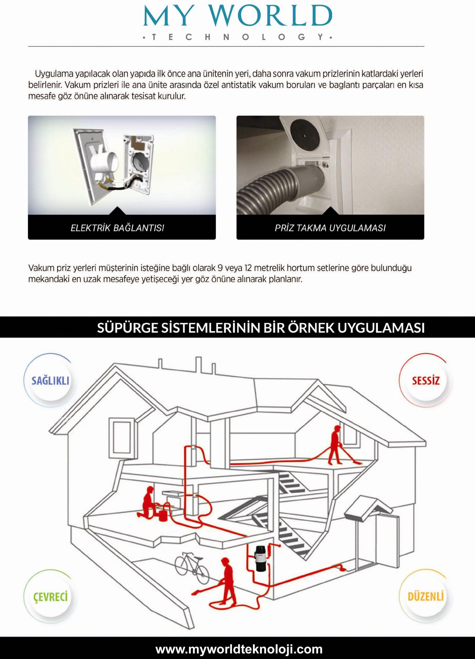 my_world_teknoloji_merkezi_süpürge_sistemi (7)