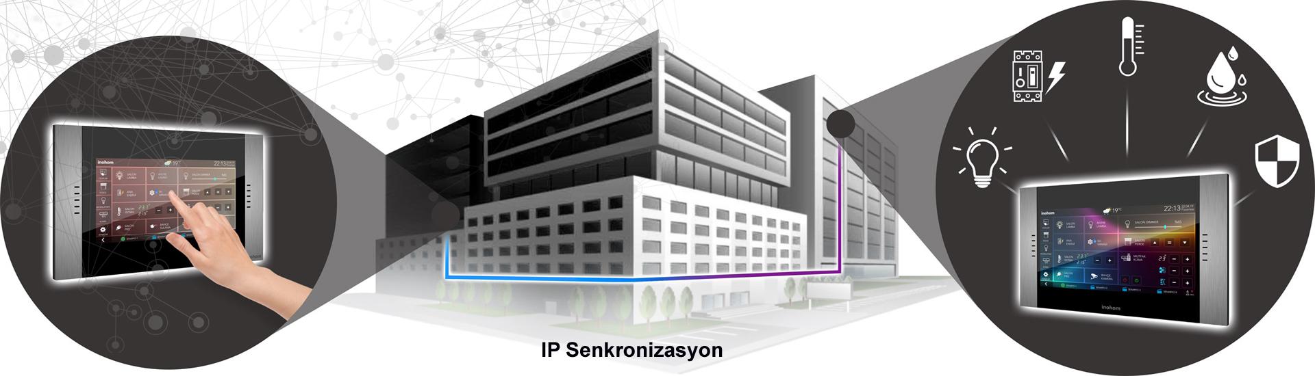 my_world_teknoloji_bursa_akıllı_ev_sistemi (1)